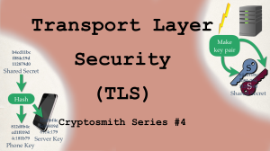 Banner for Transport Layer Security video
